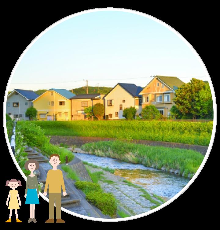 5.Reai Estate〔不動産力〕